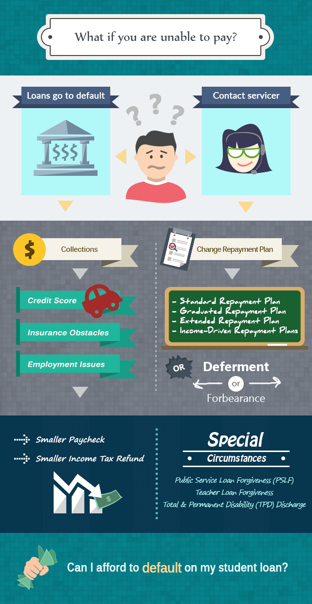 Unable to pay? - infographic